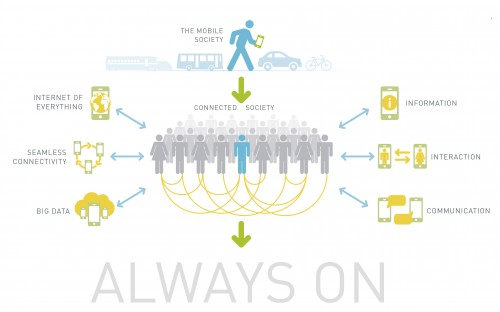 NMW_Gesamtbroschuere_web_Infografik_EN_Always-on